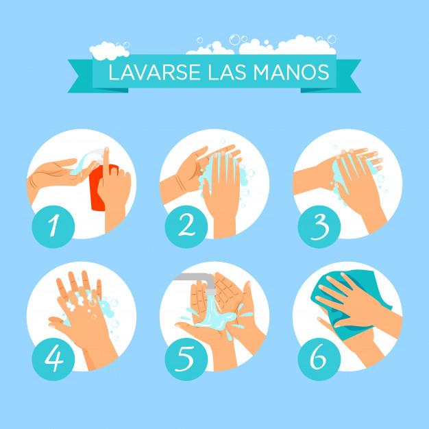 La higiene de manos como factor de prevención de la contaminación de alimentos