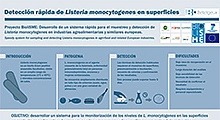 Poster Control de Listeria monocytogenes en superficies